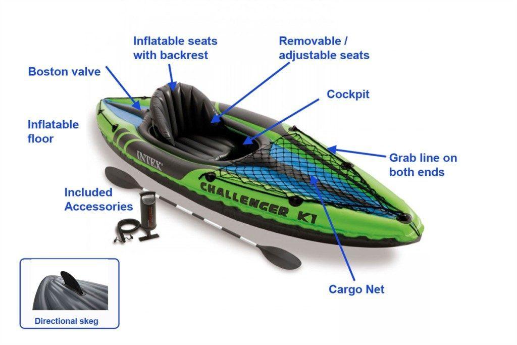 Intex-Challenger-K1-Kayak1-kajak